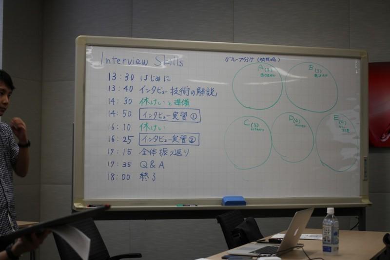 f:id:takigawa401:20130804214515j:image