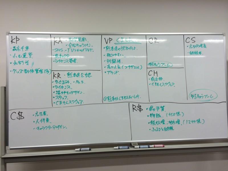 f:id:takigawa401:20140505092508j:image