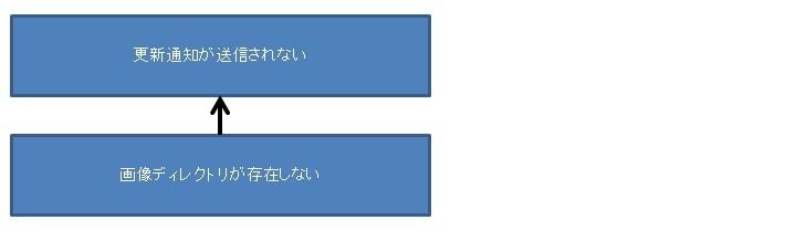 f:id:takigawa401:20151222235514j:image