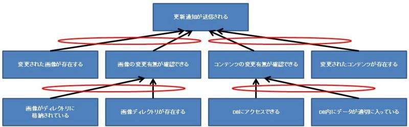 f:id:takigawa401:20151223110255j:image
