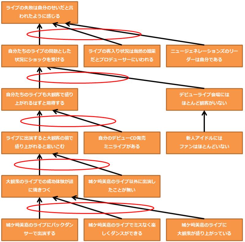 f:id:takigawa401:20160218154917p:image