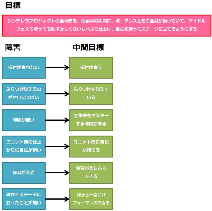 f:id:takigawa401:20160218190124p:image