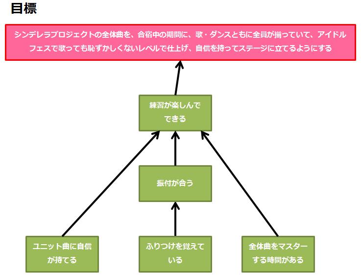 f:id:takigawa401:20160218190304p:image