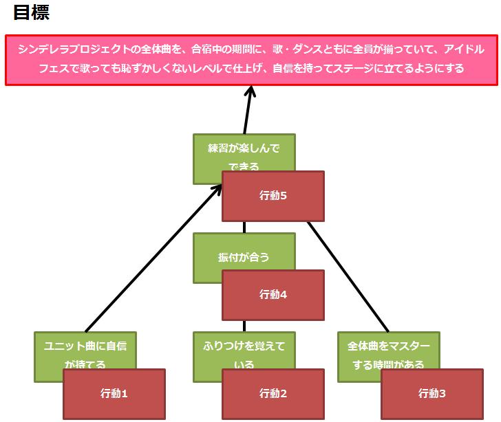 f:id:takigawa401:20160218190407p:image