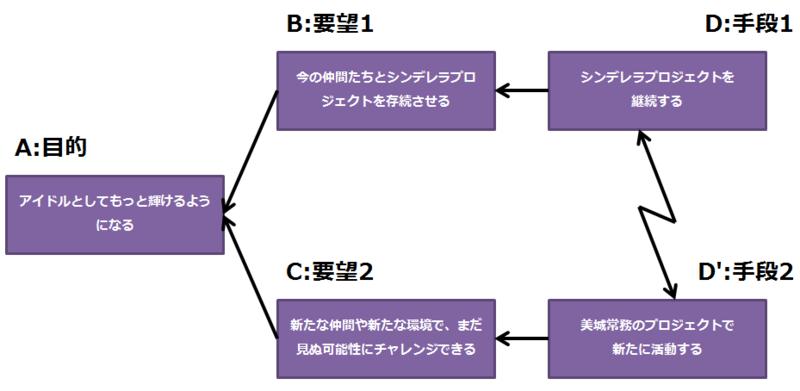 f:id:takigawa401:20160218205204p:image