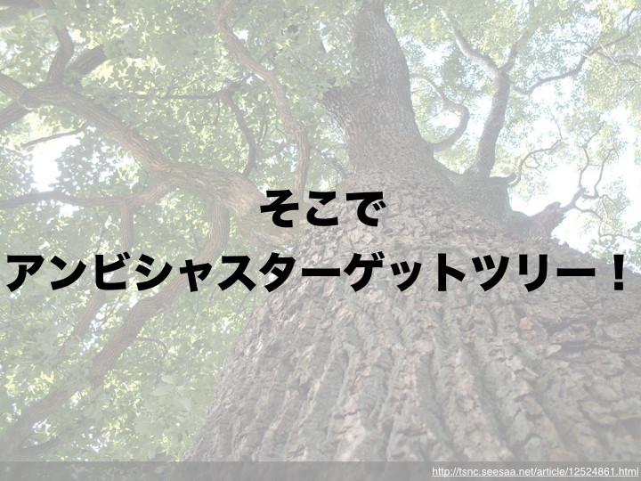 f:id:takigawa401:20190215092531j:plain