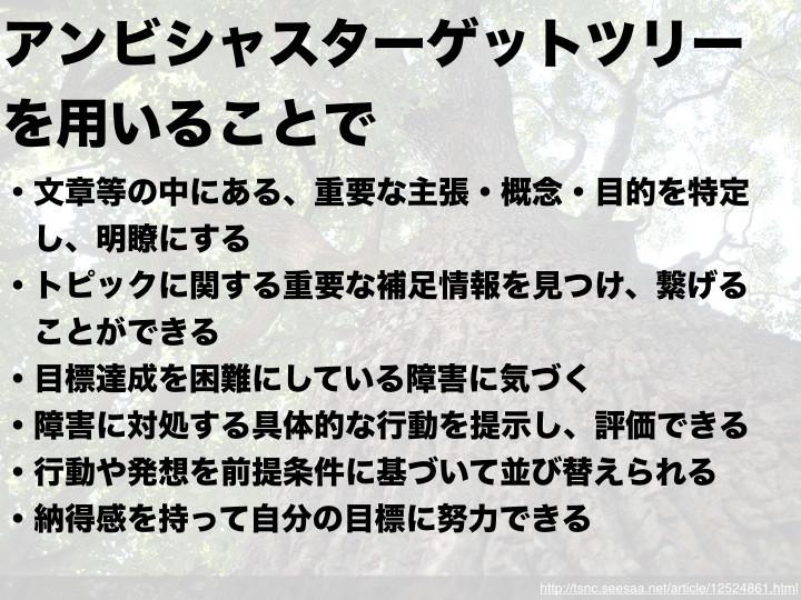 f:id:takigawa401:20190215092554j:plain