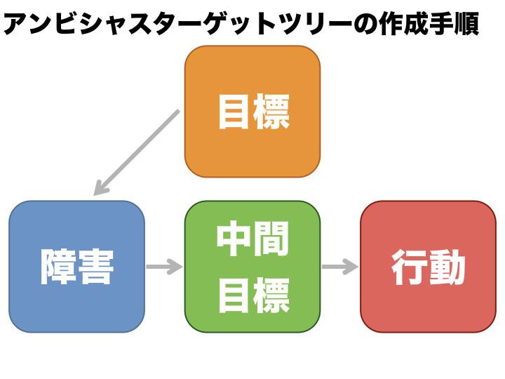 f:id:takigawa401:20190215092701j:plain