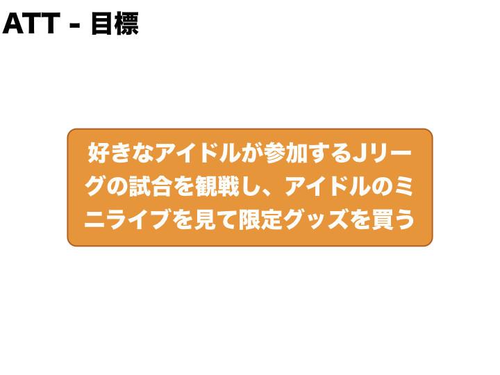 f:id:takigawa401:20190215092814j:plain
