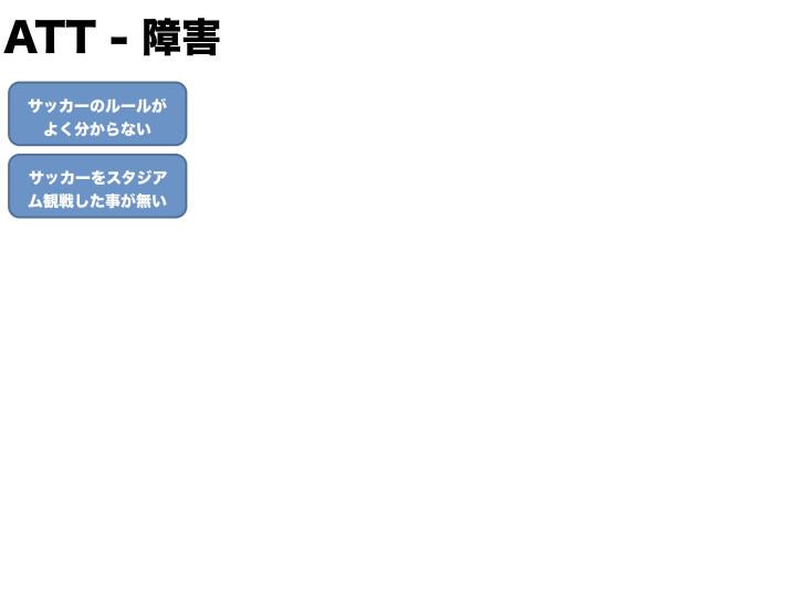 f:id:takigawa401:20190215093112j:plain
