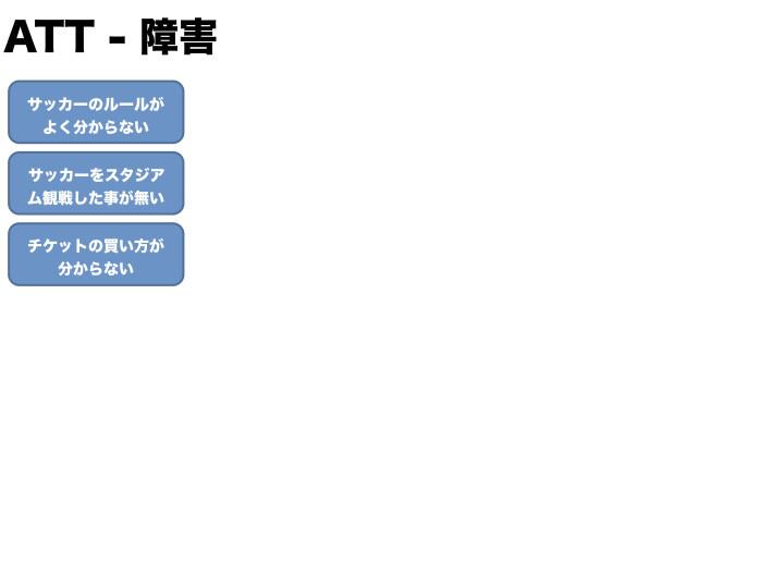 f:id:takigawa401:20190215093129j:plain