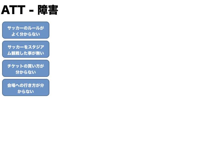 f:id:takigawa401:20190215093148j:plain