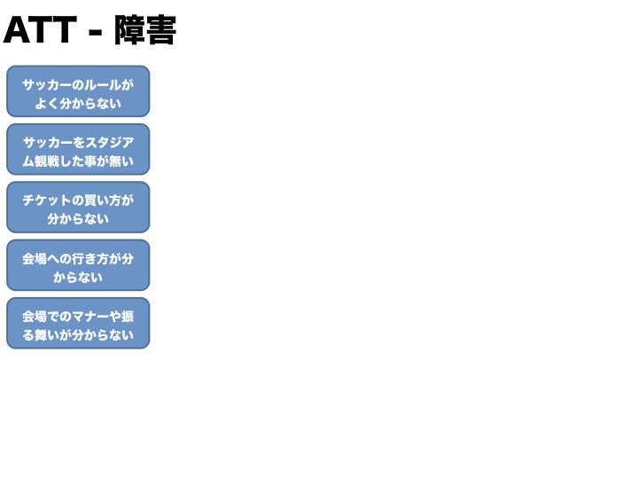 f:id:takigawa401:20190215093207j:plain