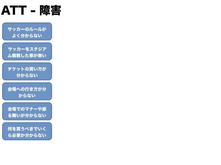 f:id:takigawa401:20190215093236j:plain