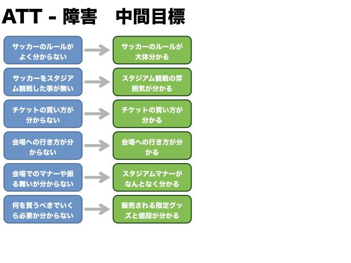 f:id:takigawa401:20190215093353j:plain