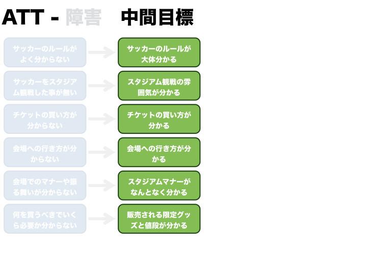 f:id:takigawa401:20190215093401j:plain
