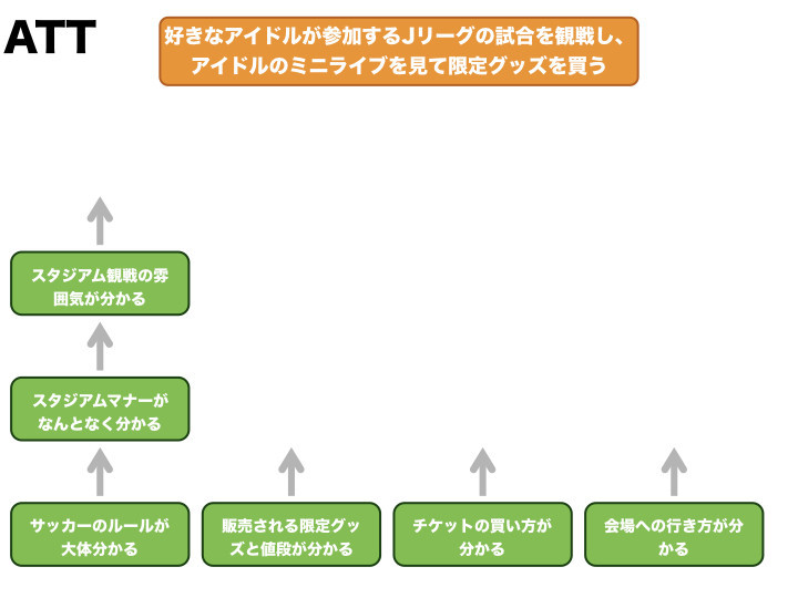 f:id:takigawa401:20190215093410j:plain