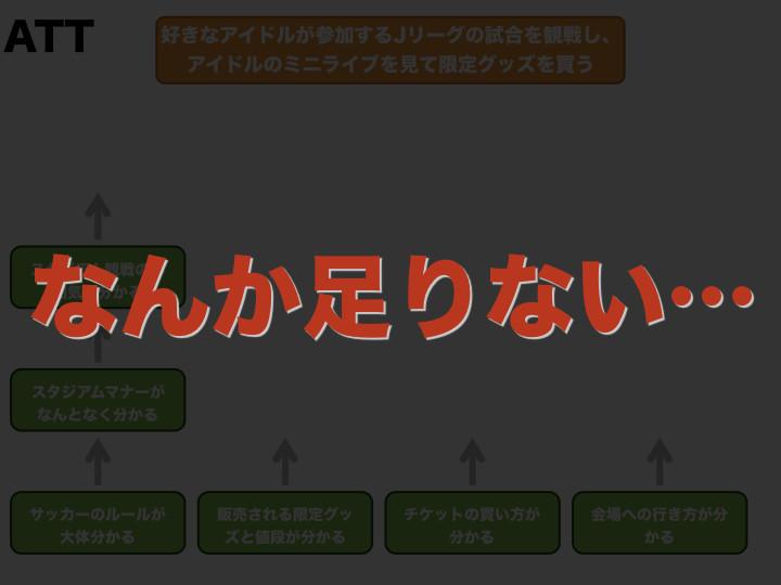 f:id:takigawa401:20190215093418j:plain
