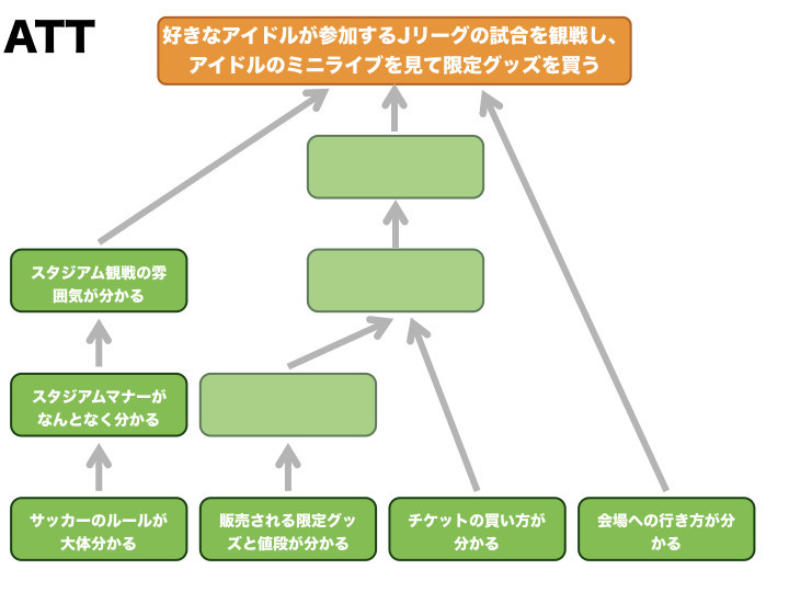 f:id:takigawa401:20190215093425j:plain