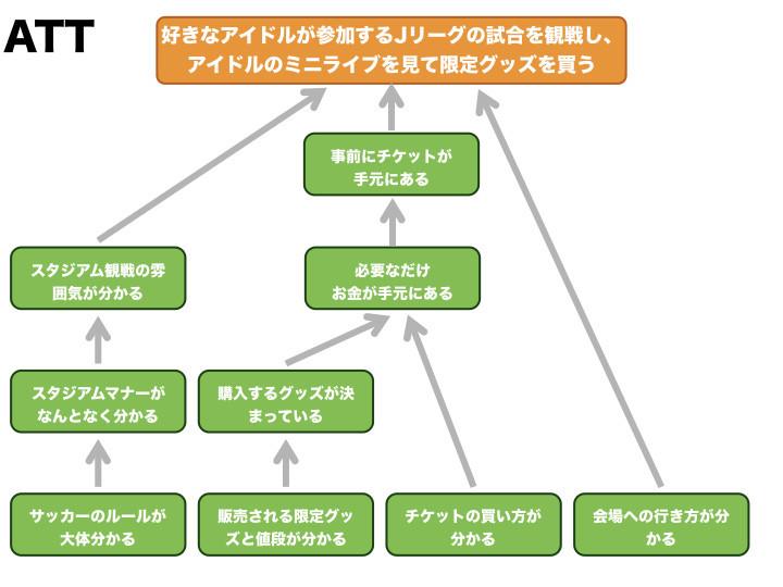 f:id:takigawa401:20190215093434j:plain