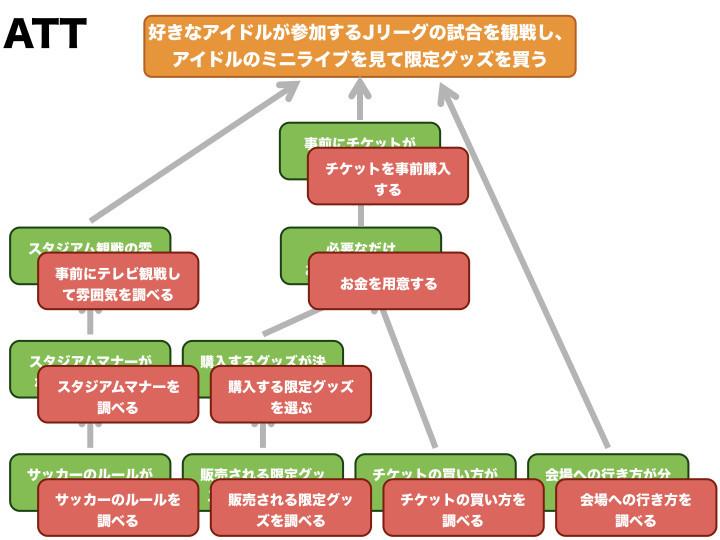 f:id:takigawa401:20190215093523j:plain