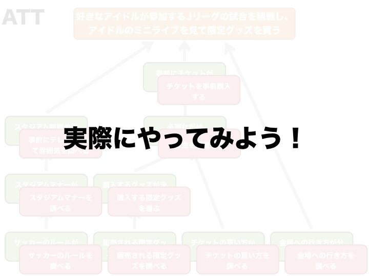 f:id:takigawa401:20190215093531j:plain