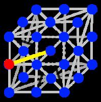 中心グリッドと選択された周辺グリッドの1つが影響しあって互いの性質が反転