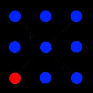 中心グリッドと周辺グリッドの1つが関係しあって互いに性質を反転させる