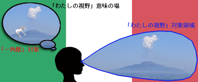 背景はイタリア国旗、少女の視界にヴェズーヴィオ山があり、想像ではヴェズーヴィオ山に一角獣がいる図