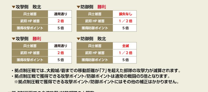 f:id:takizawak3823:20200301024733p:plain