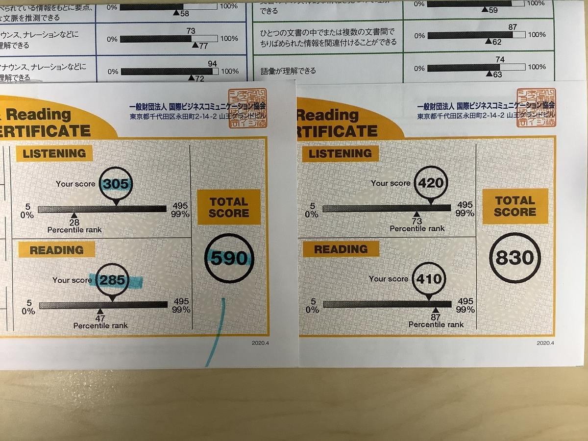 f:id:takizawamovie:20210505153847j:plain