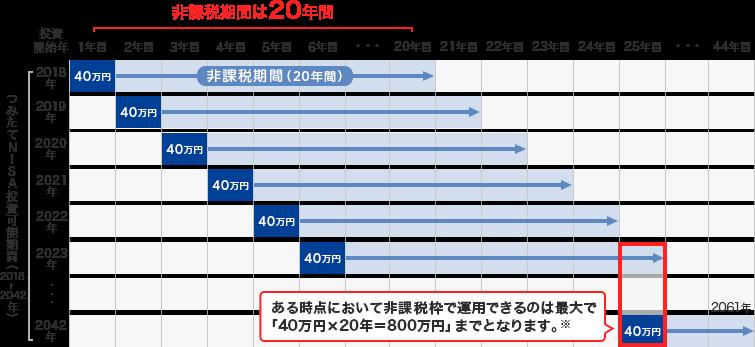 f:id:tako-no-mori:20200810181417p:plain