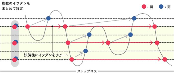 f:id:tako-no-mori:20200818135848p:plain