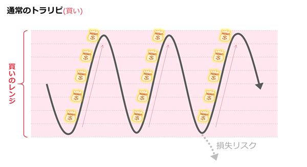 f:id:tako-no-mori:20200902085051p:plain