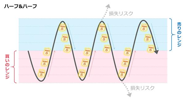 f:id:tako-no-mori:20200902085338p:plain