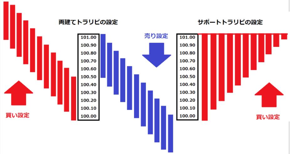 f:id:tako-no-mori:20200908105600p:plain