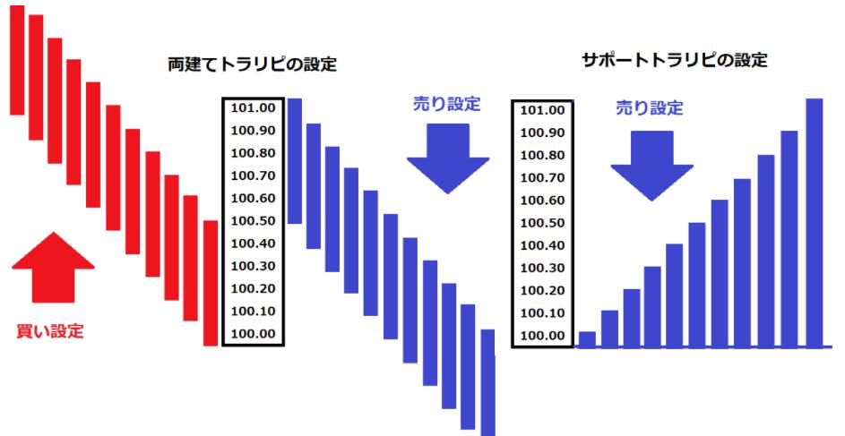 f:id:tako-no-mori:20200908105809p:plain