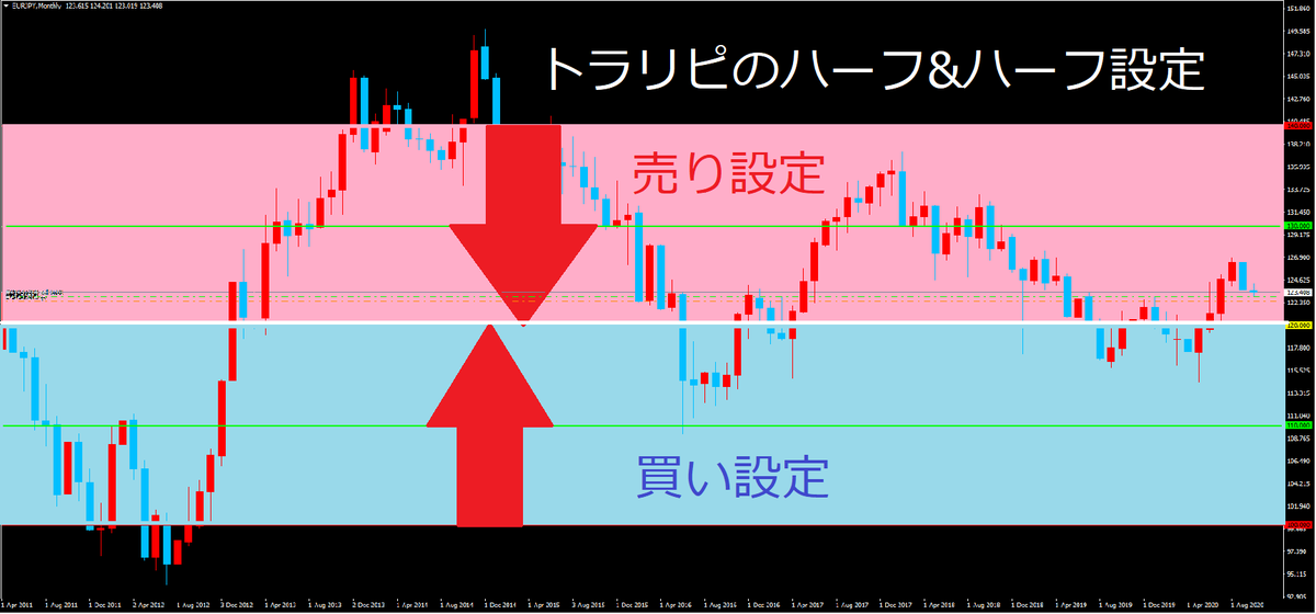 f:id:tako-no-mori:20201005103211p:plain