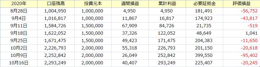 f:id:tako-no-mori:20201018000551p:plain