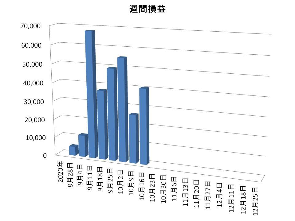 f:id:tako-no-mori:20201018000647j:plain
