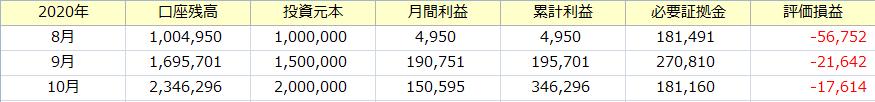 f:id:tako-no-mori:20201031100817p:plain