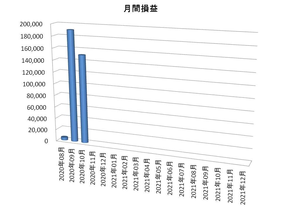 f:id:tako-no-mori:20201031100841j:plain