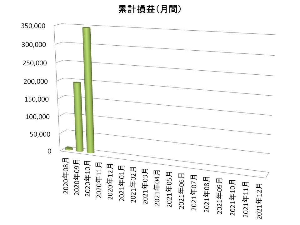 f:id:tako-no-mori:20201031100926j:plain
