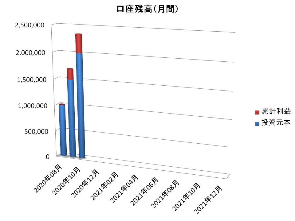 f:id:tako-no-mori:20201031101022j:plain