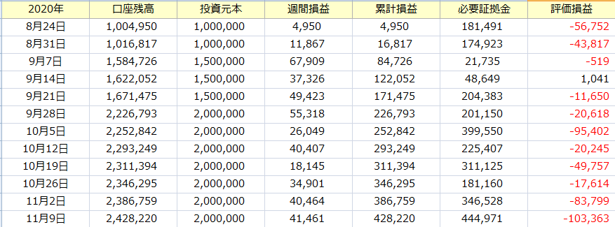 f:id:tako-no-mori:20201114073446p:plain