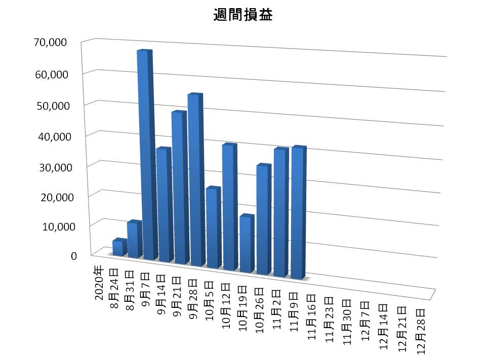f:id:tako-no-mori:20201114073734j:plain