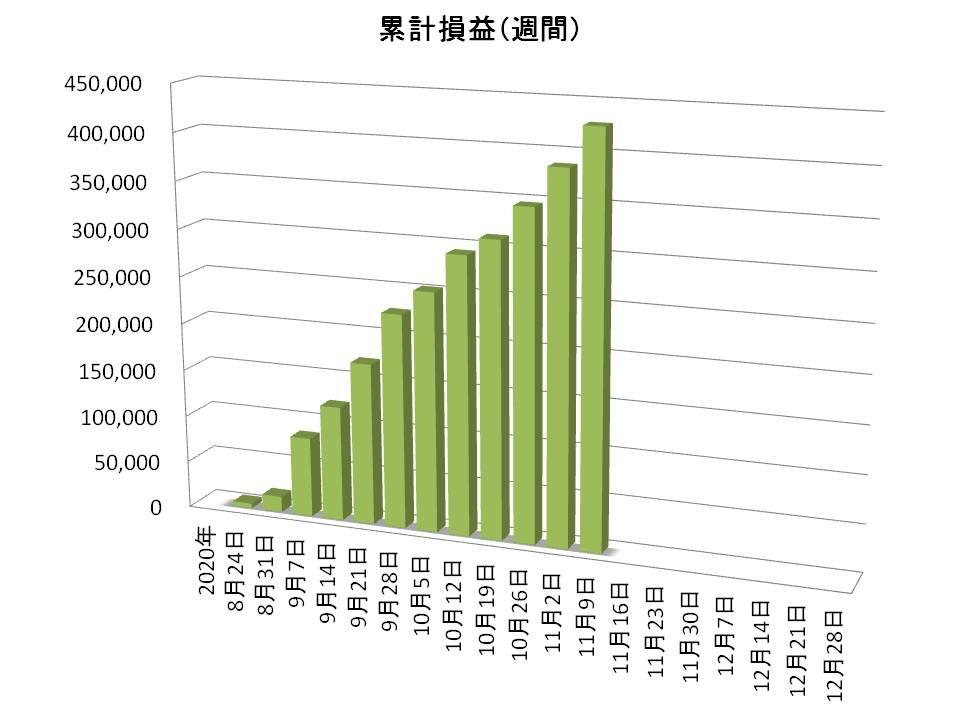 f:id:tako-no-mori:20201114074154j:plain