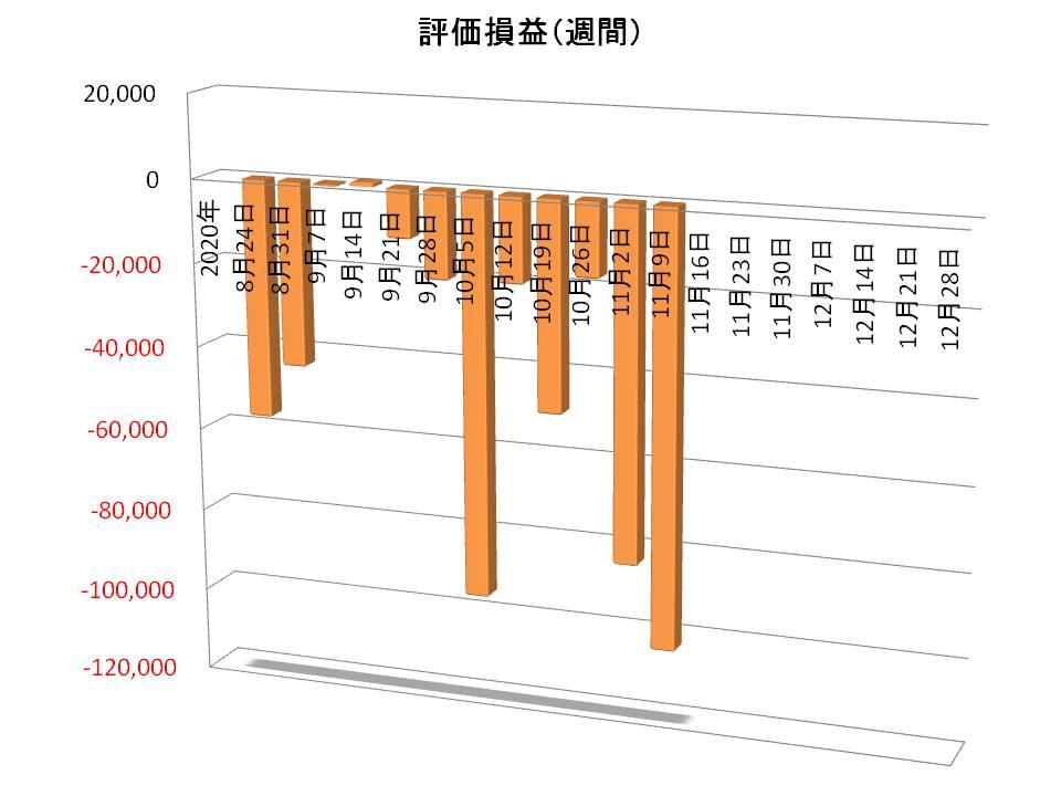 f:id:tako-no-mori:20201114074220j:plain