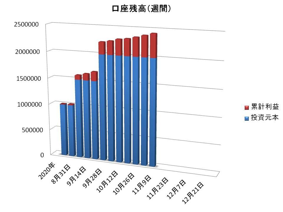 f:id:tako-no-mori:20201114074252j:plain