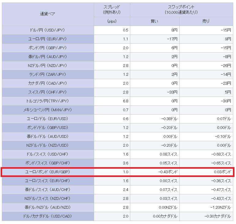 f:id:tako-no-mori:20201114075421p:plain